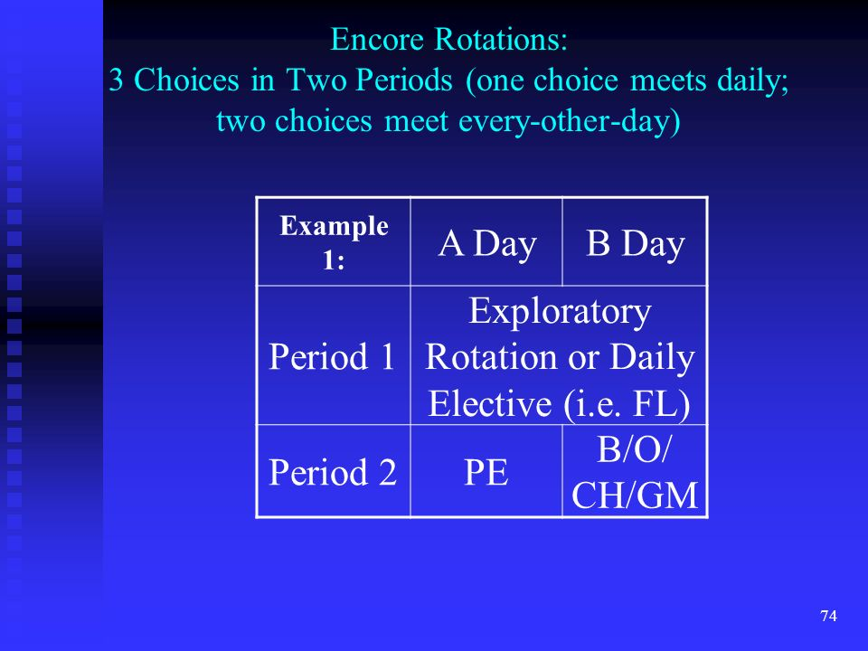 74 Encore Rotations: 3 Choices in Two Periods (one choice meets daily; two choices meet every-other-day) Example 1: A DayB Day Period 1 Exploratory Rotation or Daily Elective (i.e.