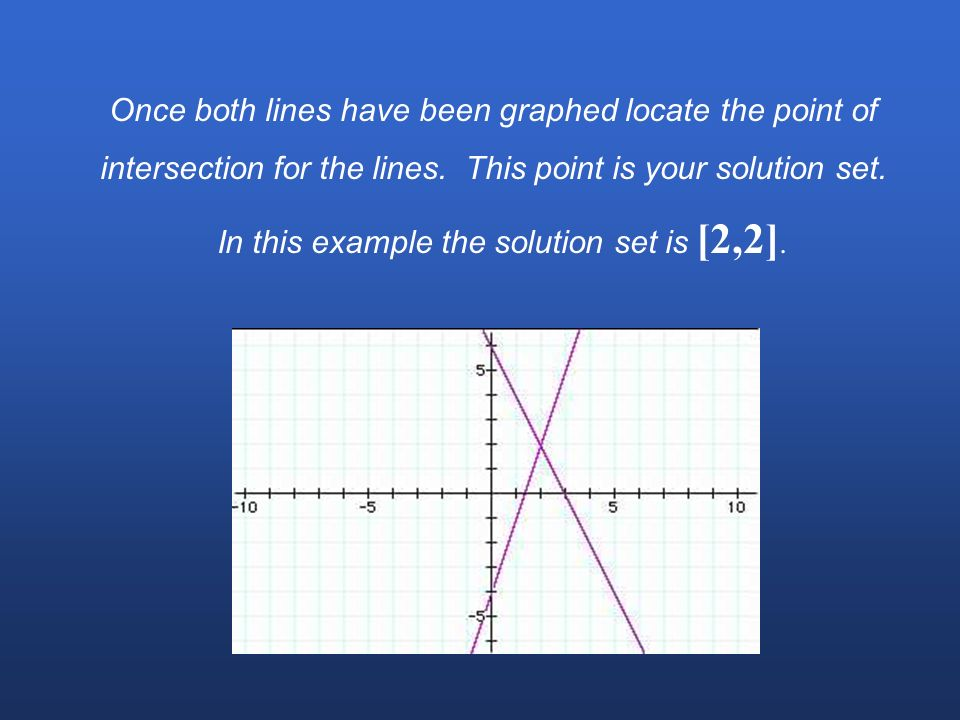 Use this same process and graph the second line.