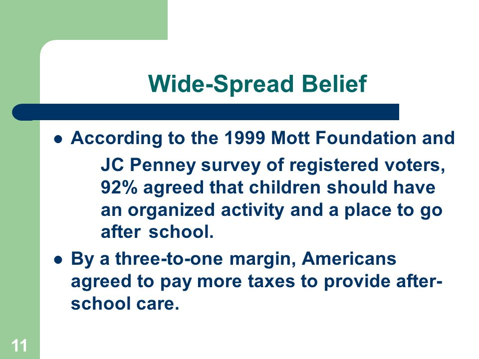 11 Wide-Spread Belief According to the 1999 Mott Foundation and JC Penney survey of registered voters, 92% agreed that children should have an organized activity and a place to go after school.