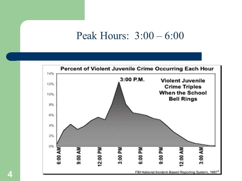 4 Peak Hours: 3:00 – 6:00