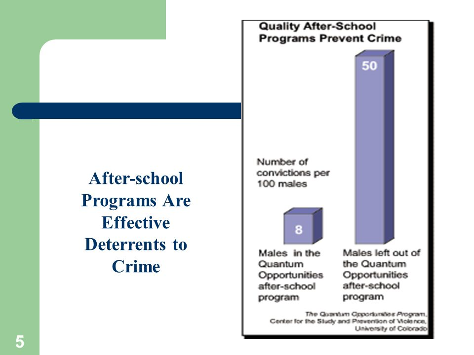 5 After-school Programs Are Effective Deterrents to Crime