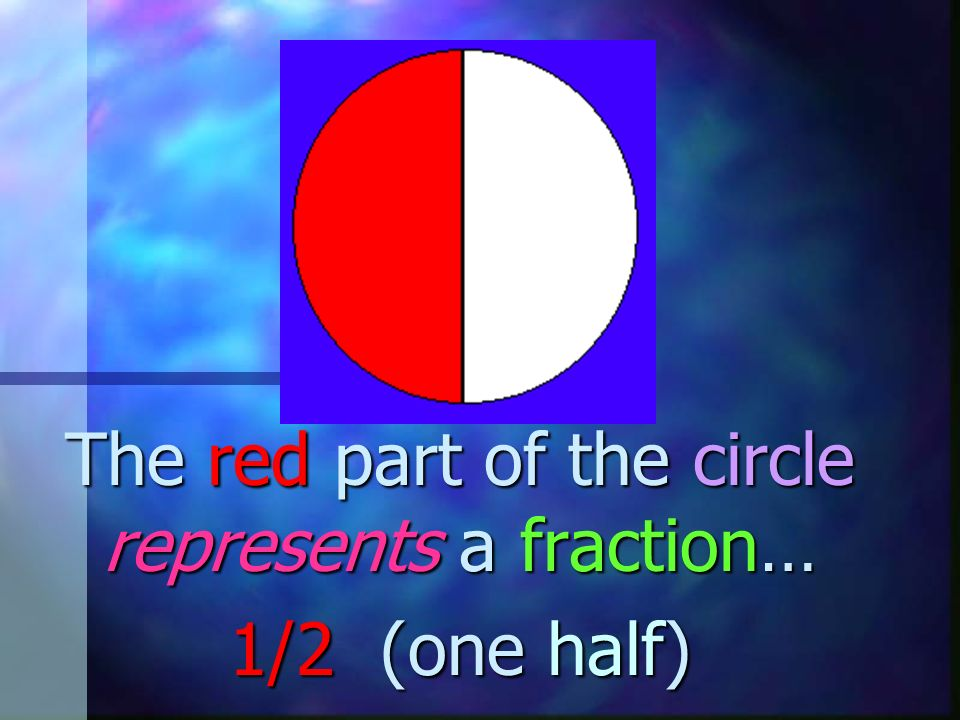 Now, lets draw a circle and divide it in two equal parts...