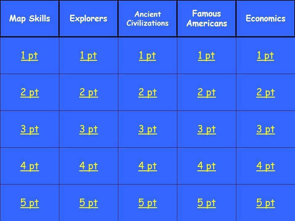 2 pt 3 pt 4 pt 5 pt 1 pt 2 pt 3 pt 4 pt 5 pt 1 pt 2 pt 3 pt 4 pt 5 pt 1 pt 2 pt 3 pt 4 pt 5 pt 1 pt 2 pt 3 pt 4 pt 5 pt 1 pt Map SkillsExplorers Ancient Civilizations Famous Americans Economics