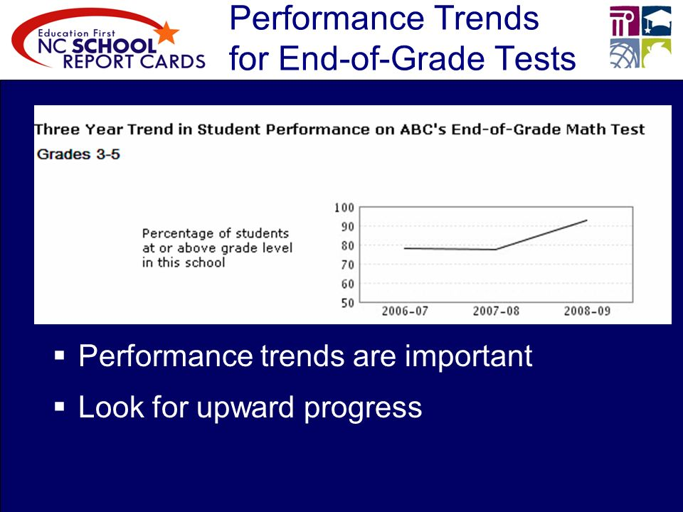 Performance Trends for End-of-Grade Tests Performance trends are important Look for upward progress