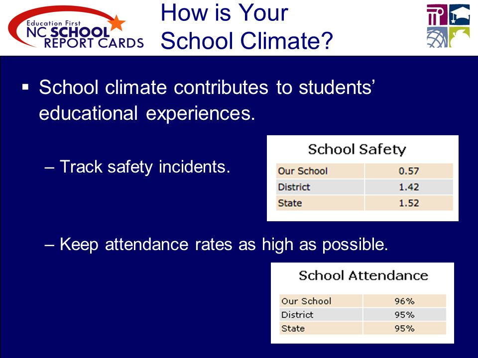 How is Your School Climate. School climate contributes to students educational experiences.