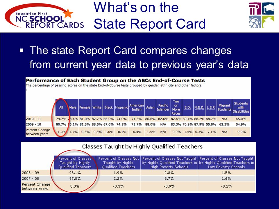 Whats on the State Report Card The state Report Card compares changes from current year data to previous years data