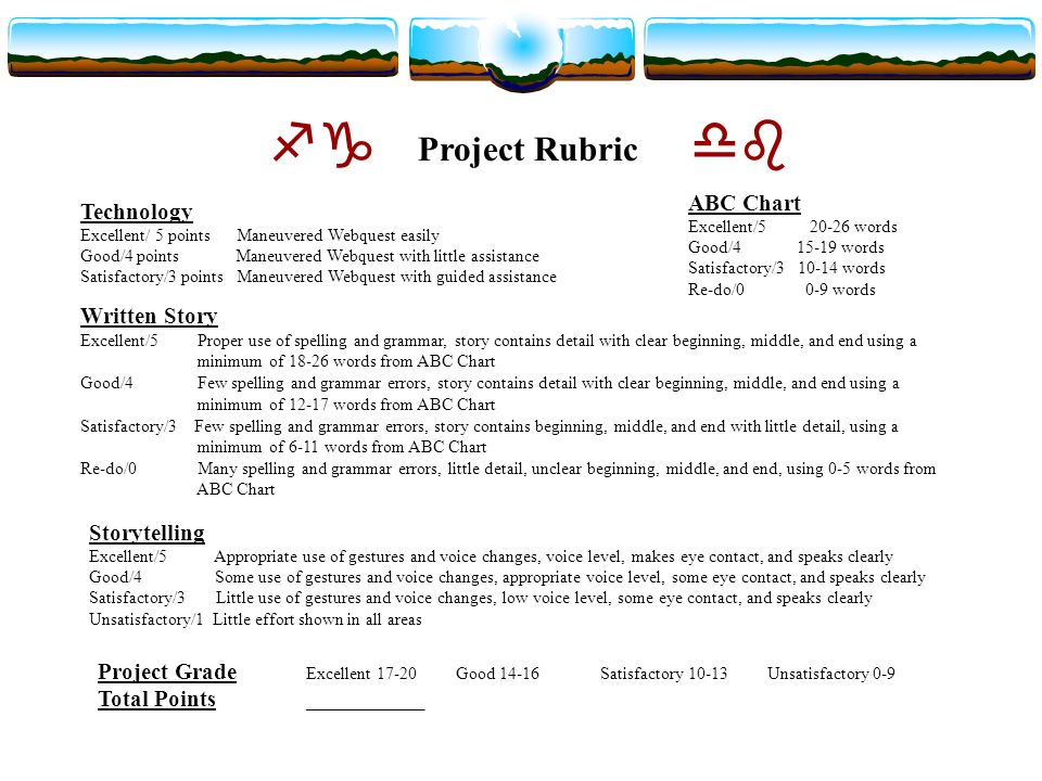 Project Rubric Technology Excellent/ 5 points Maneuvered Webquest easily Good/4 points Maneuvered Webquest with little assistance Satisfactory/3 point