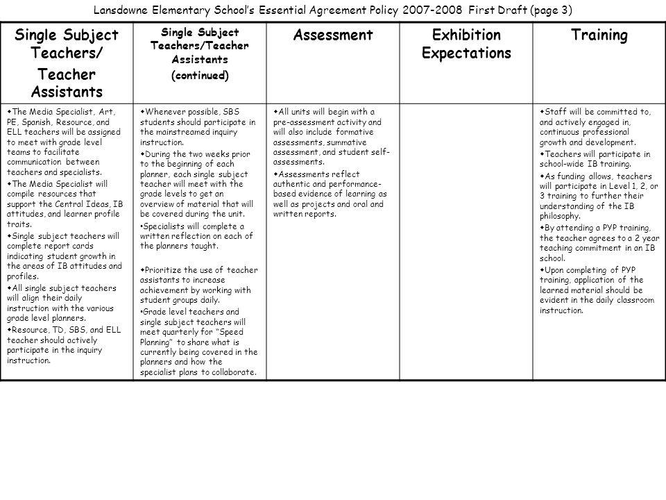 Single Subject Teachers/ Teacher Assistants Single Subject Teachers/Teacher Assistants (continued) AssessmentExhibition Expectations Training The Medi