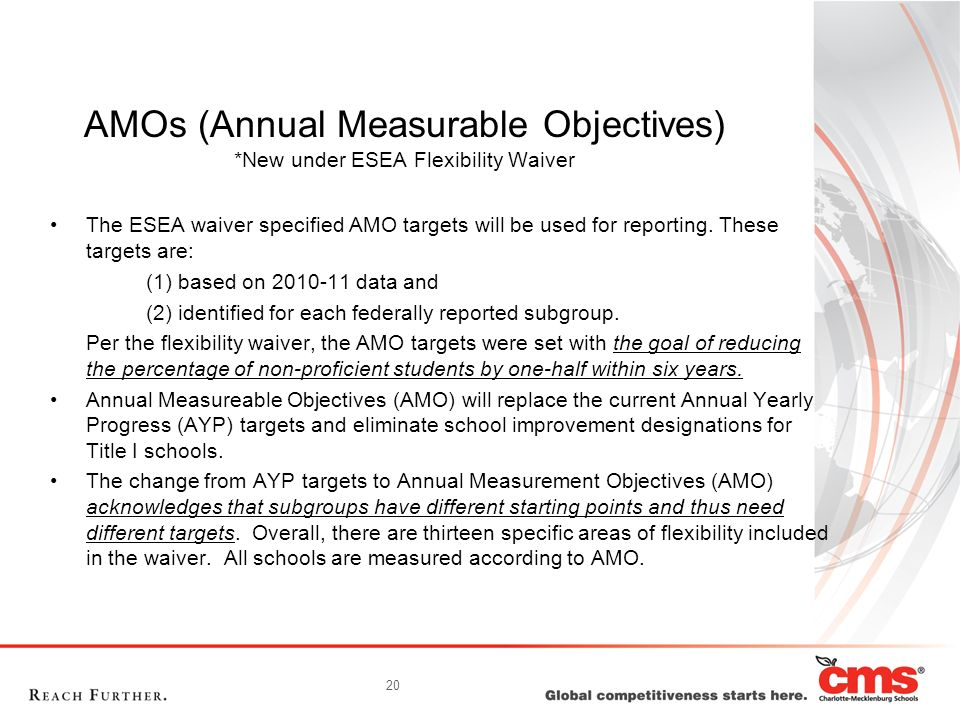 20 AMOs (Annual Measurable Objectives) *New under ESEA Flexibility Waiver The ESEA waiver specified AMO targets will be used for reporting. These targ