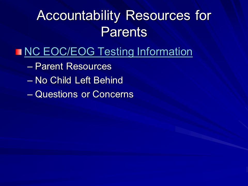 Accountability Resources for Parents NC EOC/EOG Testing Information NC EOC/EOG Testing Information –Parent Resources –No Child Left Behind –Questions