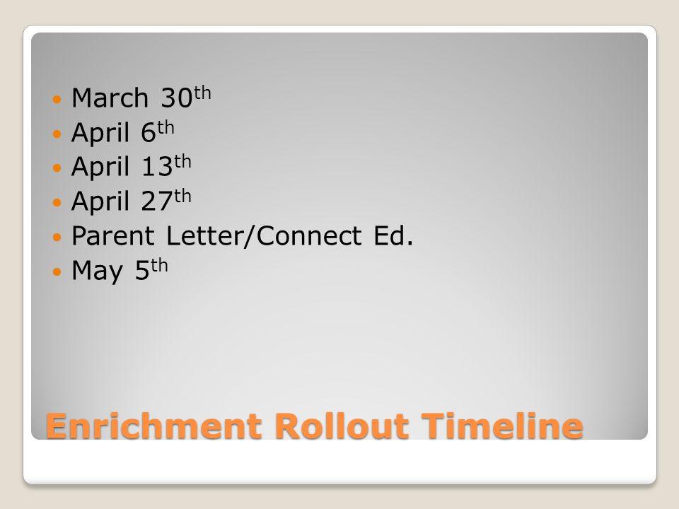 Enrichment Rollout Timeline March 30 th April 6 th April 13 th April 27 th Parent Letter/Connect Ed. May 5 th