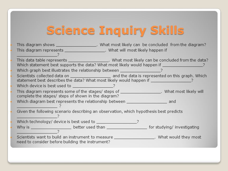 Science Inquiry Skills This diagram shows _________________. What most likely can be concluded from the diagram? This diagram represents _____________