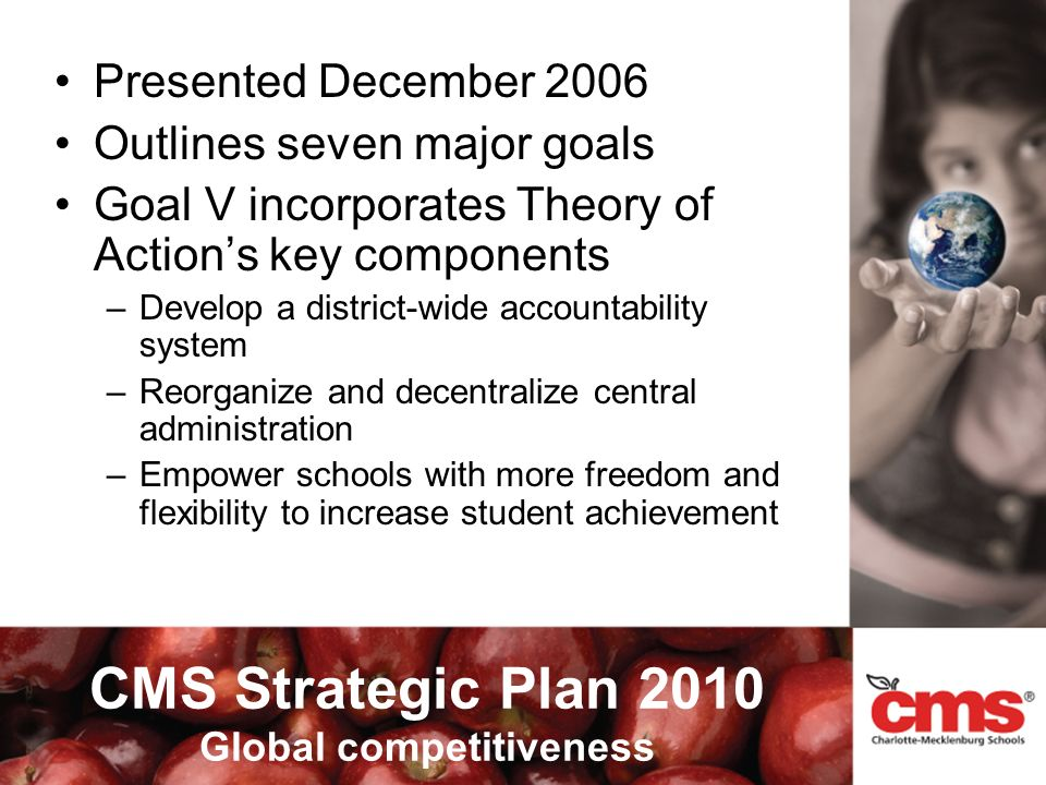 CMS Strategic Plan 2010 Global competitiveness Presented December 2006 Outlines seven major goals Goal V incorporates Theory of Actions key components –Develop a district-wide accountability system –Reorganize and decentralize central administration –Empower schools with more freedom and flexibility to increase student achievement