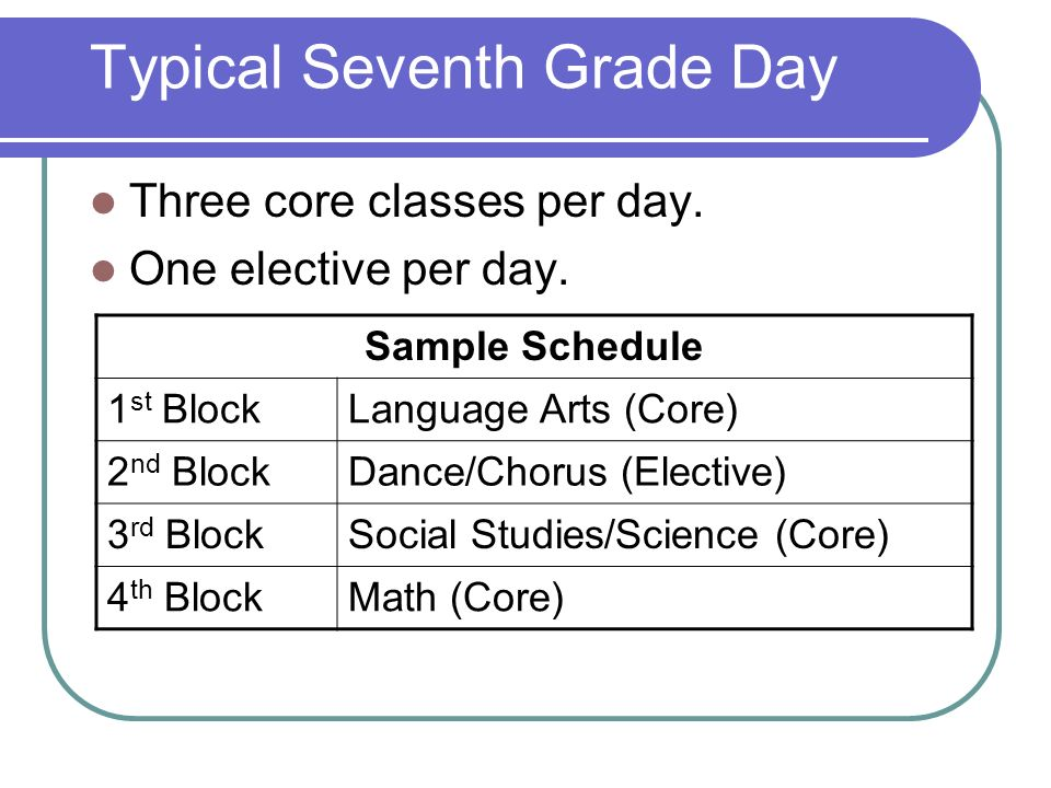 Typical Seventh Grade Day Three core classes per day. One elective per day. Sample Schedule 1 st BlockLanguage Arts (Core) 2 nd BlockDance/Chorus (Ele
