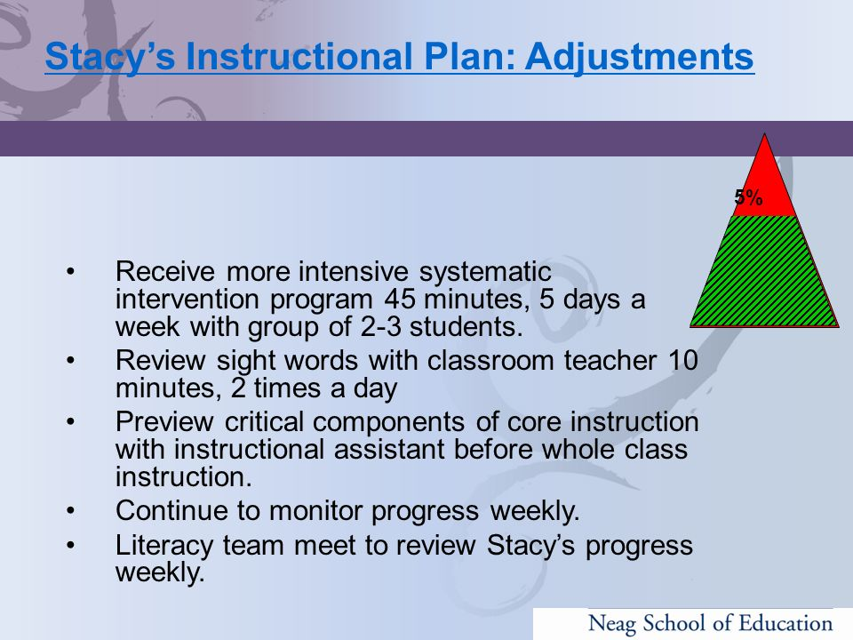Stacys Instructional Plan: Adjustments Receive more intensive systematic intervention program 45 minutes, 5 days a week with group of 2-3 students. Re
