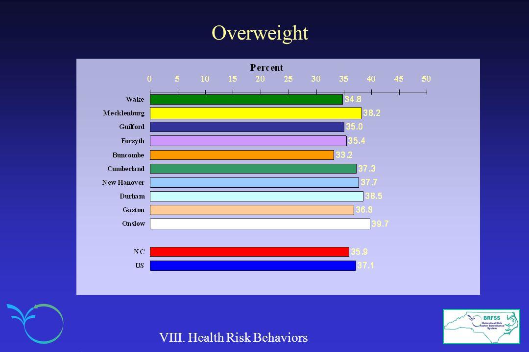 Overweight VIII. Health Risk Behaviors