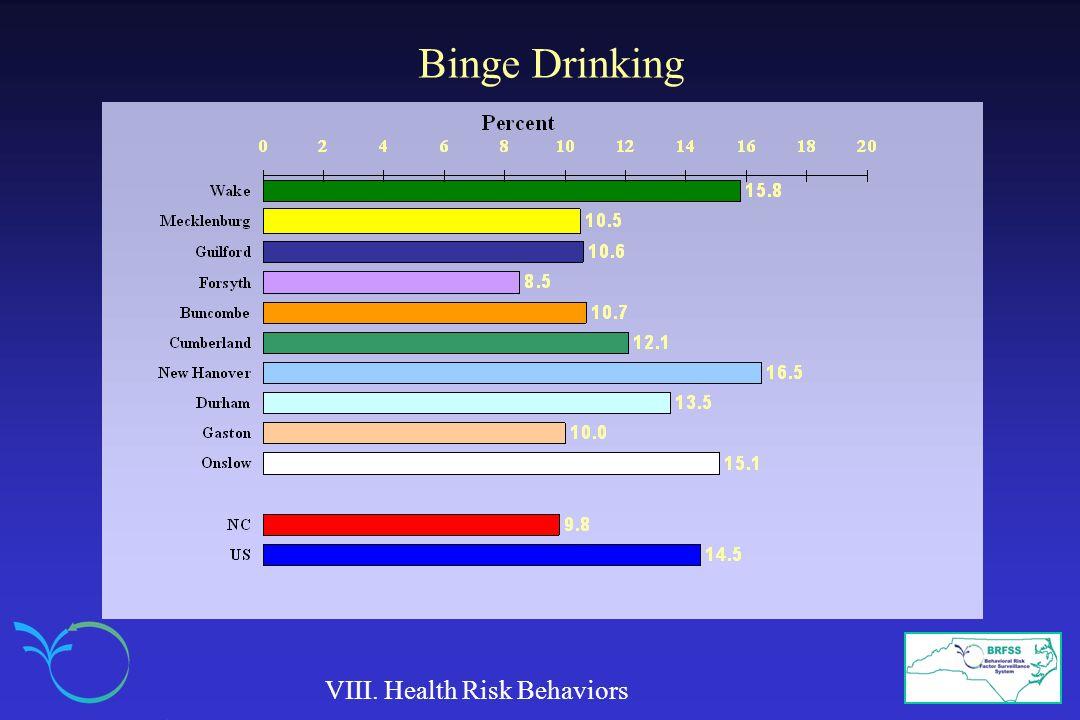 Binge Drinking VIII. Health Risk Behaviors