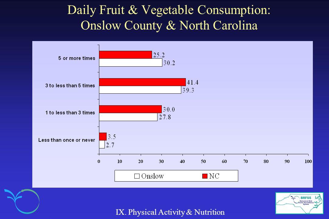 Daily Fruit & Vegetable Consumption: Onslow County & North Carolina IX.