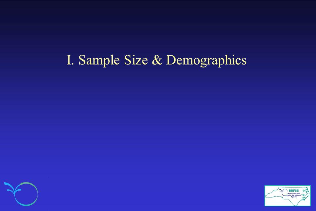 I. Sample Size & Demographics