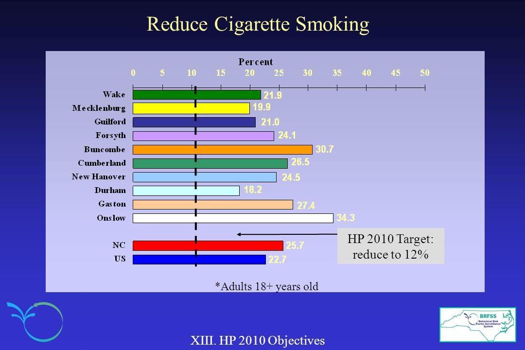 Reduce Cigarette Smoking XIII.