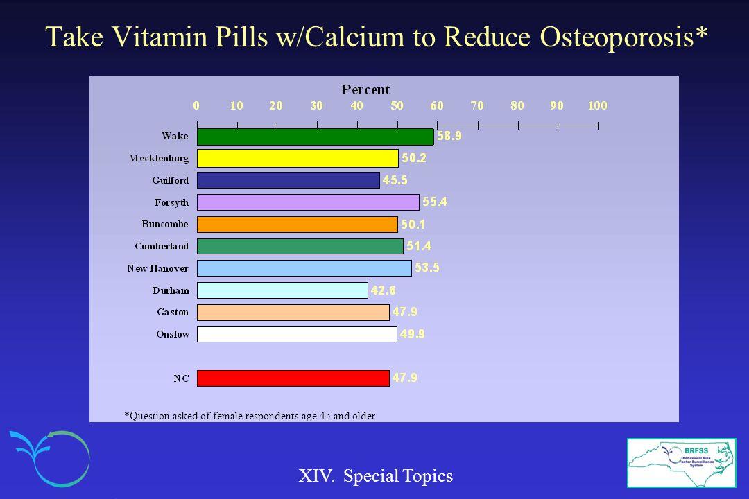 Take Vitamin Pills w/Calcium to Reduce Osteoporosis* XIV.