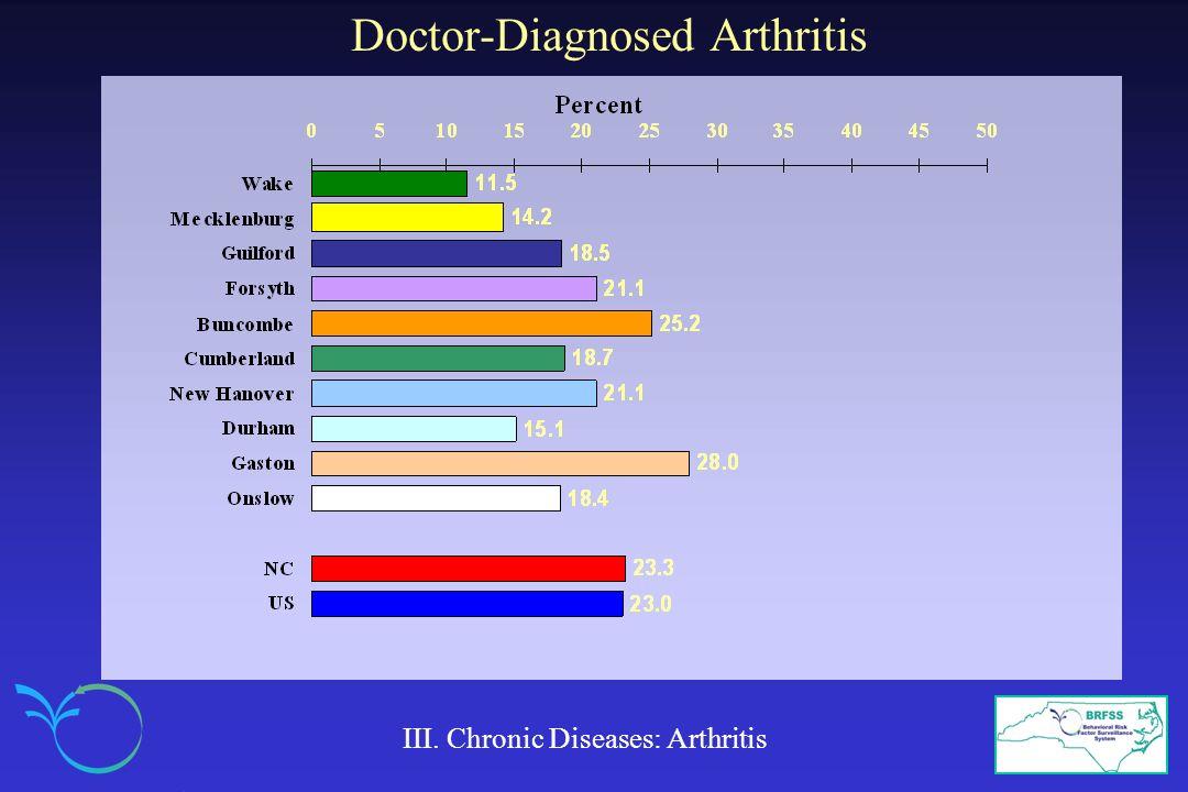 Doctor-Diagnosed Arthritis III. Chronic Diseases: Arthritis