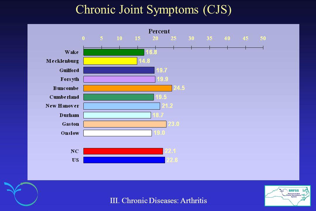 Chronic Joint Symptoms (CJS) III. Chronic Diseases: Arthritis