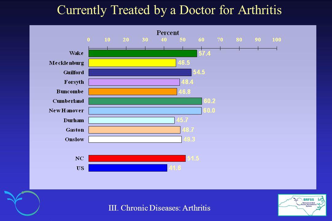 Currently Treated by a Doctor for Arthritis III. Chronic Diseases: Arthritis