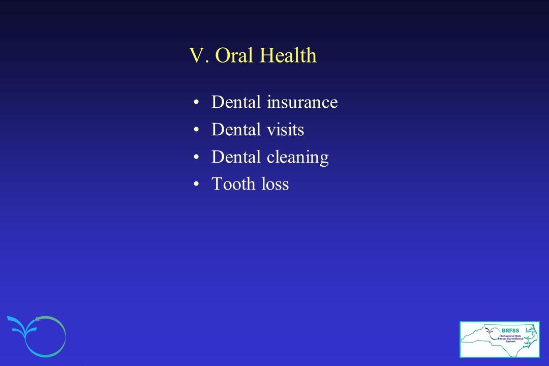 V. Oral Health Dental insurance Dental visits Dental cleaning Tooth loss