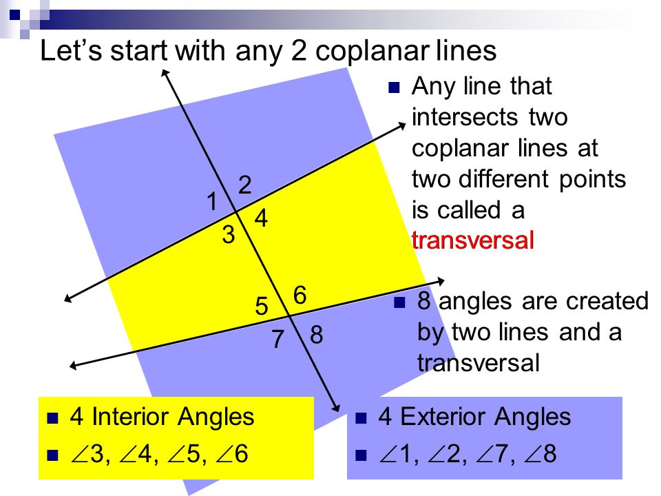 Lets start with any 2 coplanar lines Any line that intersects two coplanar lines at two different points is called a transversal transversal 8 angles are created by two lines and a transversal 1 2 3 4 5 6 7 8 4 Interior Angles 3, 4, 5, 6 4 Exterior Angles 1, 2, 7, 8