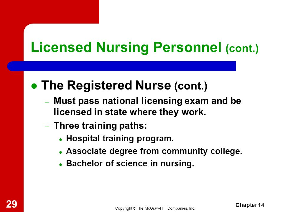 Copyright © The McGraw-Hill Companies, Inc. Chapter 14 28 Licensed Nursing Personnel (cont.) The Registered Nurse – Types of registered nurses: Hospit