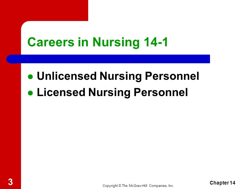 Chapter 14 2 Objectives Summarize the roles and responsibilities of unlicensed nursing personnel, including certified/certificated nursing assistants,