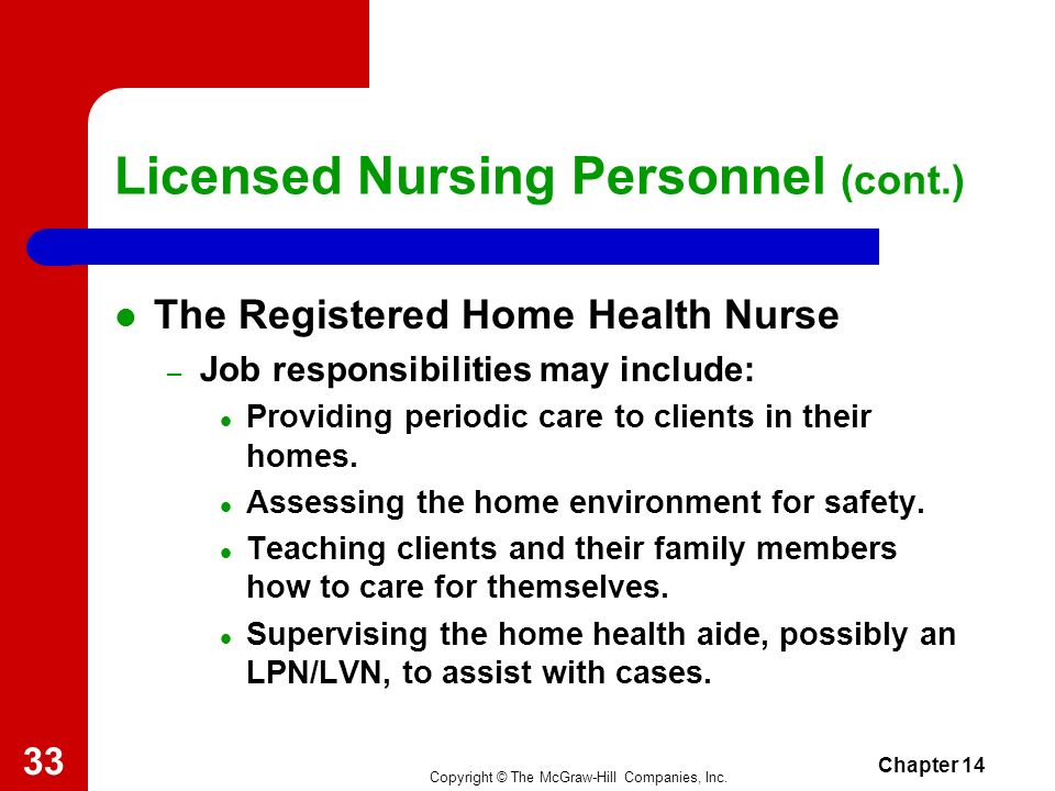 Copyright © The McGraw-Hill Companies, Inc. Chapter 14 32 Licensed Nursing Personnel (cont.) The Registered Nursing Home Nurse – Job responsibilities