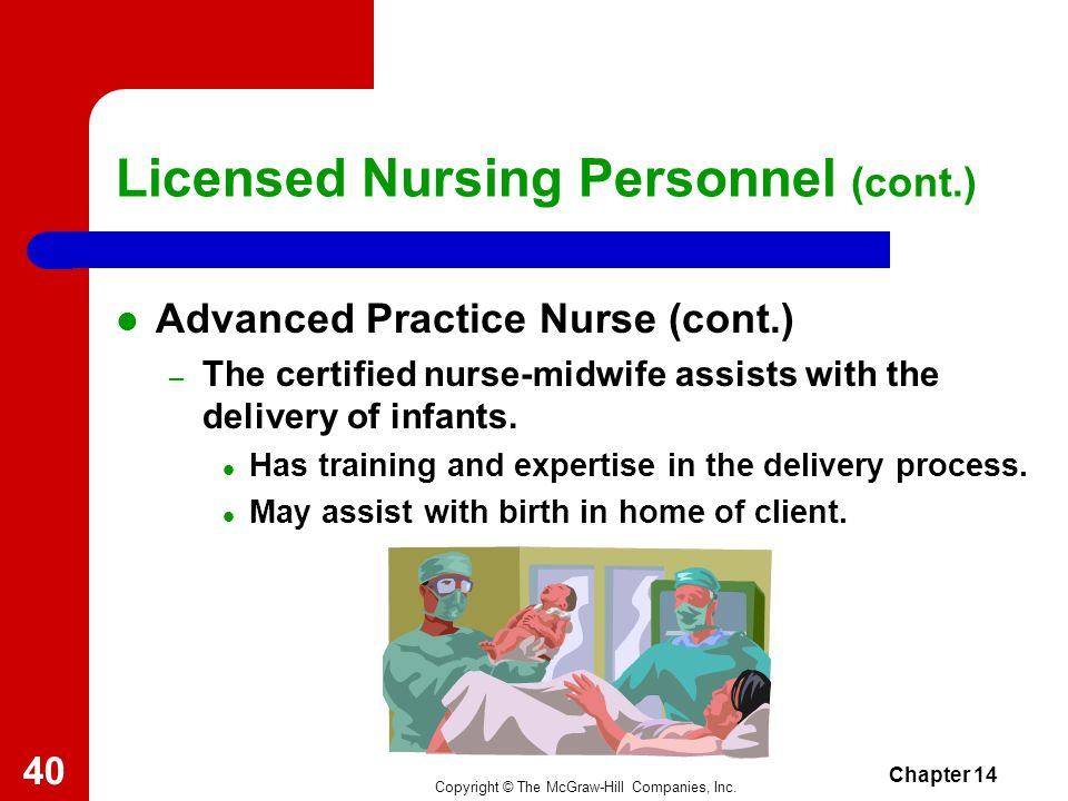 Copyright © The McGraw-Hill Companies, Inc. Chapter 14 39 Licensed Nursing Personnel (cont.) Advanced Practice Nurse (cont.) – The certified registere