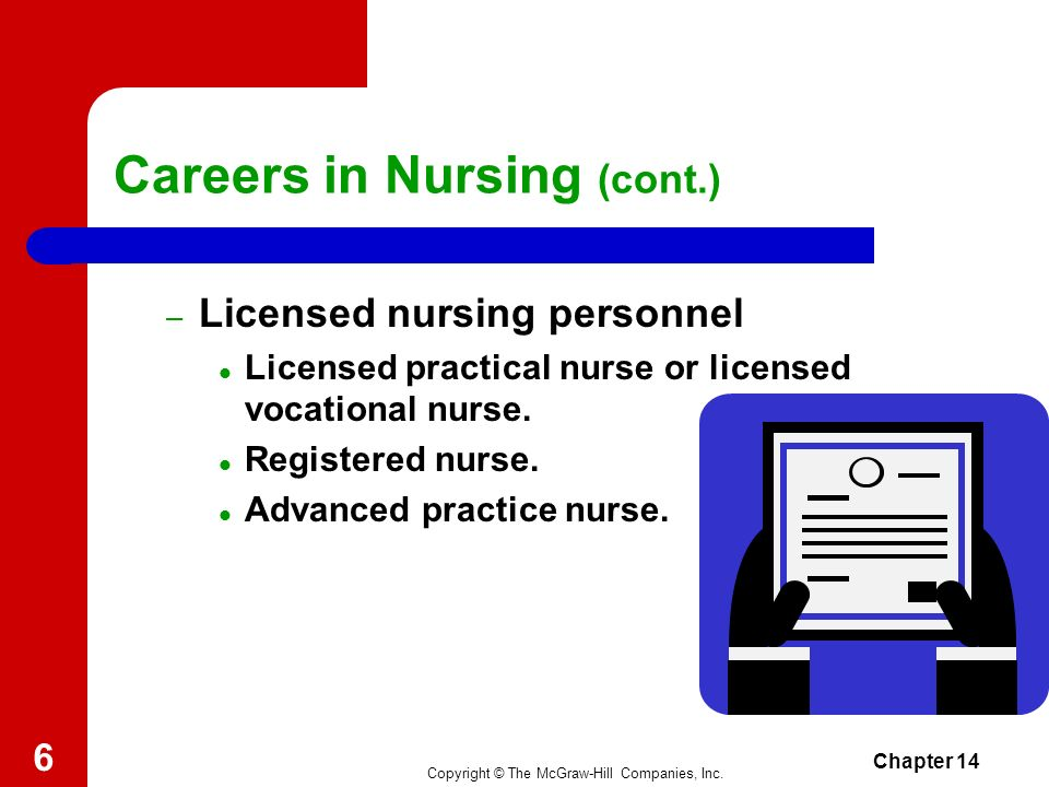 Copyright © The McGraw-Hill Companies, Inc. Chapter 14 5 Careers in Nursing (cont.) Nursing can be divided into two areas: – Unlicensed nursing person