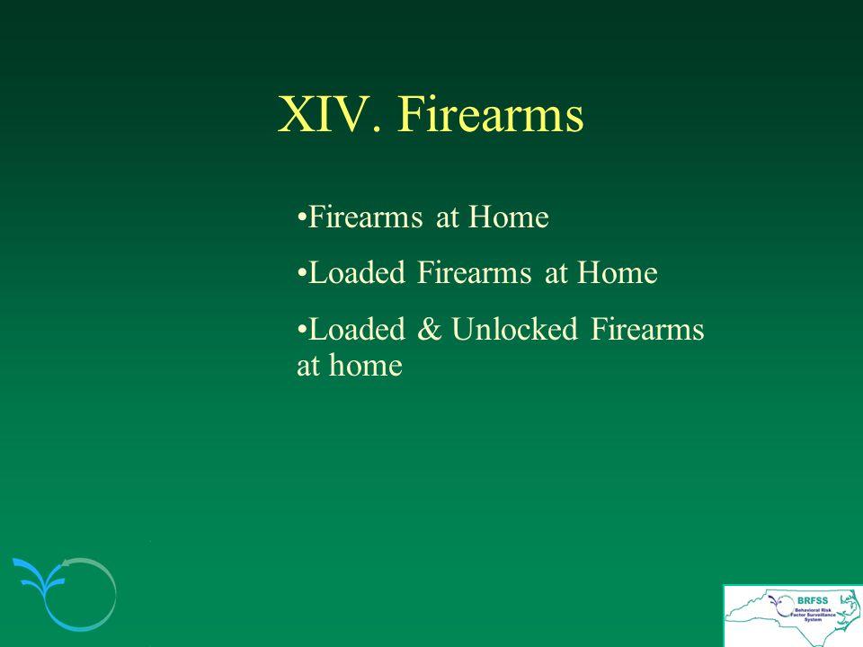 XIV. Firearms Firearms at Home Loaded Firearms at Home Loaded & Unlocked Firearms at home