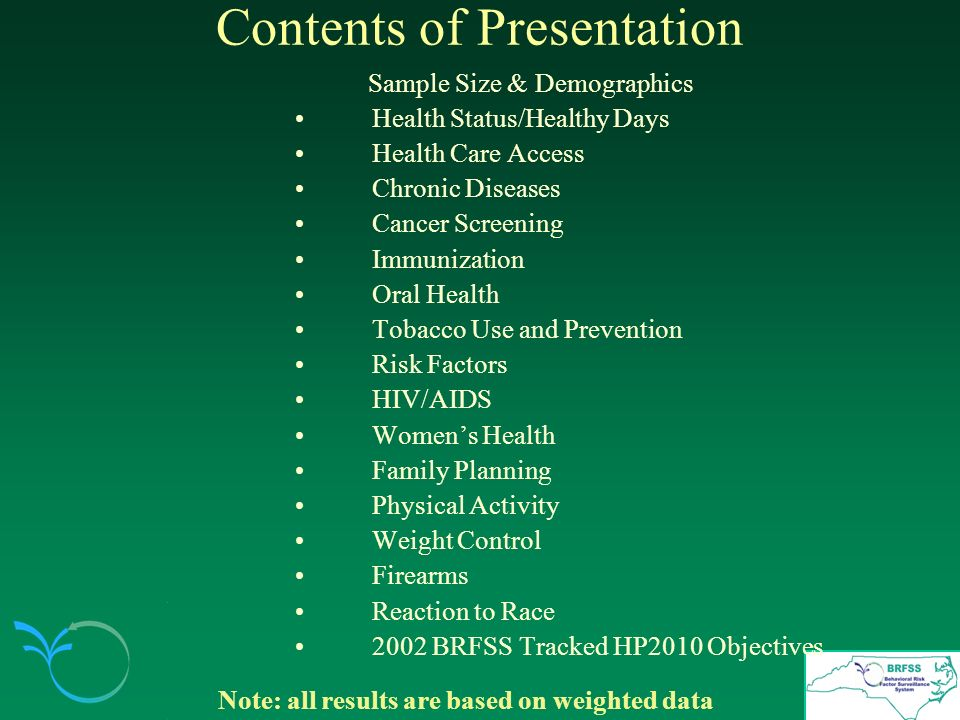 Contents of Presentation Sample Size & Demographics Health Status/Healthy Days Health Care Access Chronic Diseases Cancer Screening Immunization Oral Health Tobacco Use and Prevention Risk Factors HIV/AIDS Womens Health Family Planning Physical Activity Weight Control Firearms Reaction to Race 2002 BRFSS Tracked HP2010 Objectives Note: all results are based on weighted data