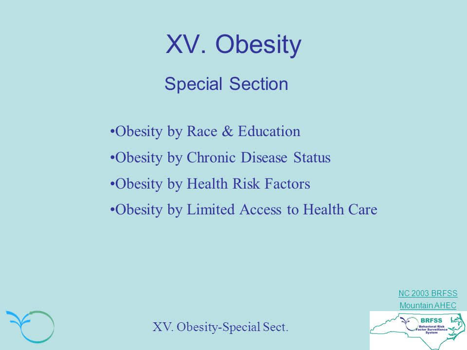 NC 2003 BRFSS Mountain AHEC XV. Obesity Obesity by Race & Education Obesity by Chronic Disease Status Obesity by Health Risk Factors Obesity by Limite