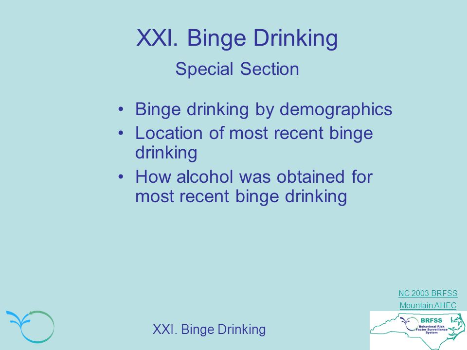 NC 2003 BRFSS Mountain AHEC XXI. Binge Drinking Special Section Binge drinking by demographics Location of most recent binge drinking How alcohol was
