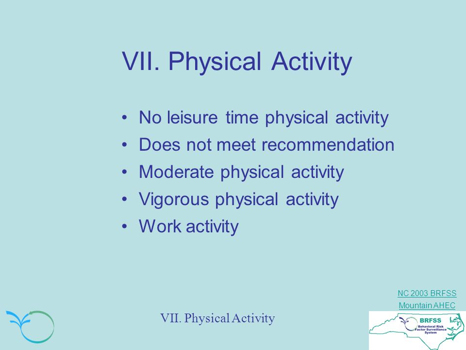 NC 2003 BRFSS Mountain AHEC VII. Physical Activity No leisure time physical activity Does not meet recommendation Moderate physical activity Vigorous
