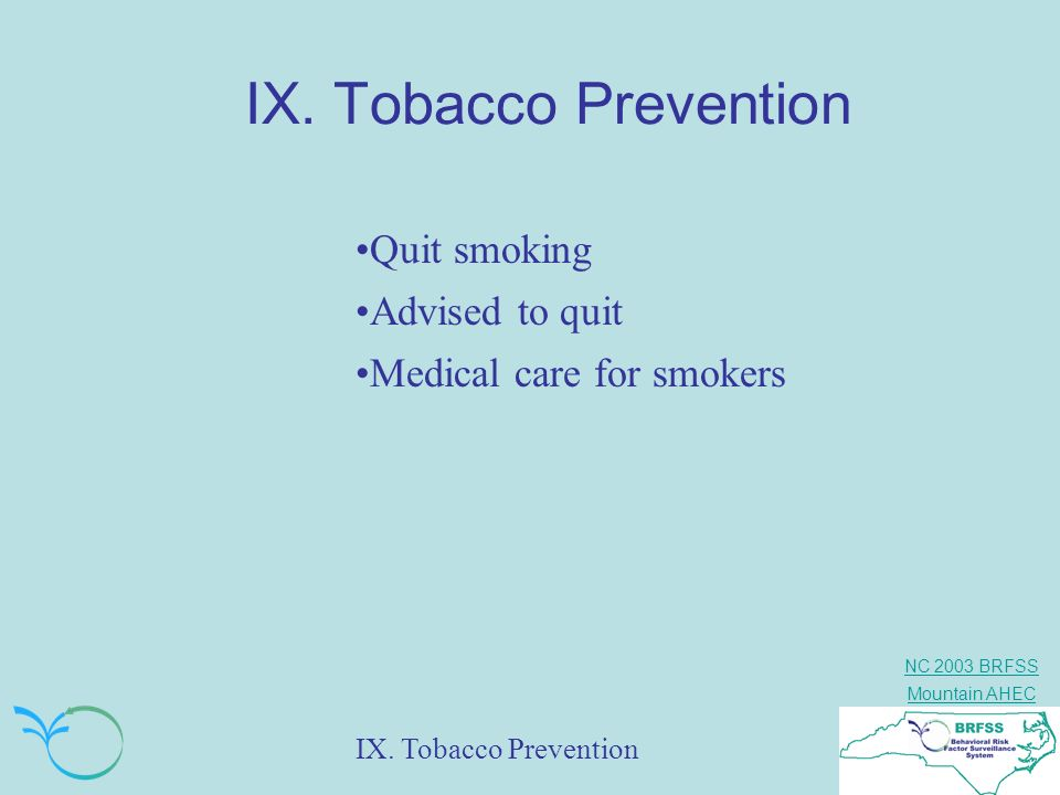 NC 2003 BRFSS Mountain AHEC IX. Tobacco Prevention Quit smoking Advised to quit Medical care for smokers