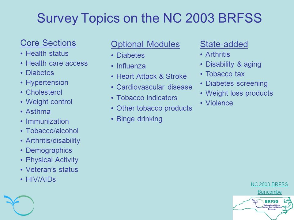NC 2003 BRFSS Buncombe Survey Topics on the NC 2003 BRFSS Core Sections Health status Health care access Diabetes Hypertension Cholesterol Weight control Asthma Immunization Tobacco/alcohol Arthritis/disability Demographics Physical Activity Veterans status HIV/AIDs Optional Modules Diabetes Influenza Heart Attack & Stroke Cardiovascular disease Tobacco indicators Other tobacco products Binge drinking State-added Arthritis Disability & aging Tobacco tax Diabetes screening Weight loss products Violence