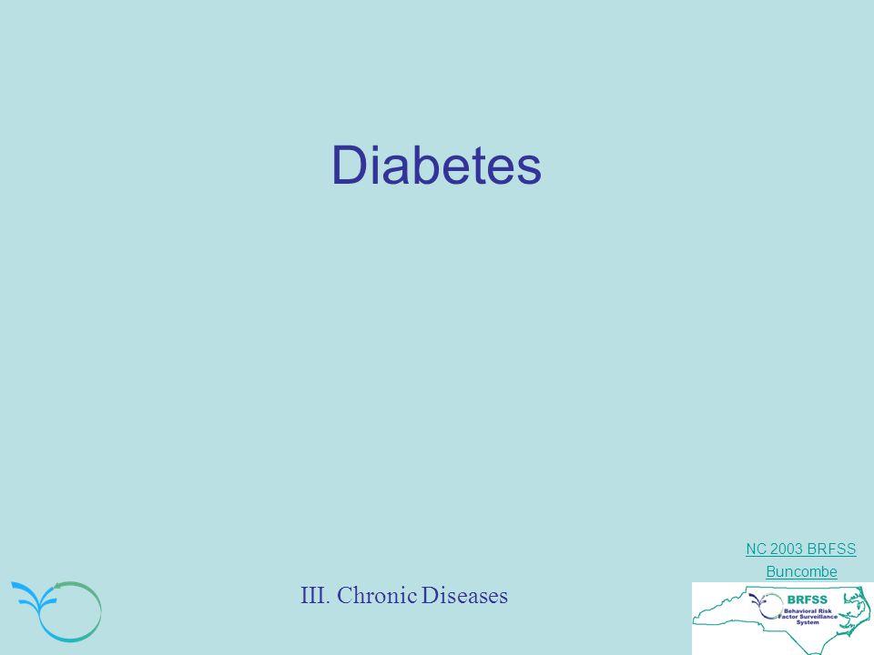 NC 2003 BRFSS Buncombe Diabetes Prevalence III. Chronic Diseases