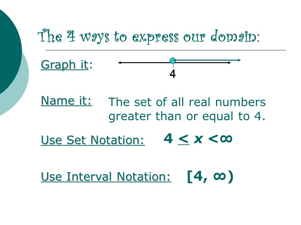 Use Set Notation: Name it: The 4 ways to express our domain: Graph it Graph it: Use Interval Notation: 4 The set of all real numbers greater than or e