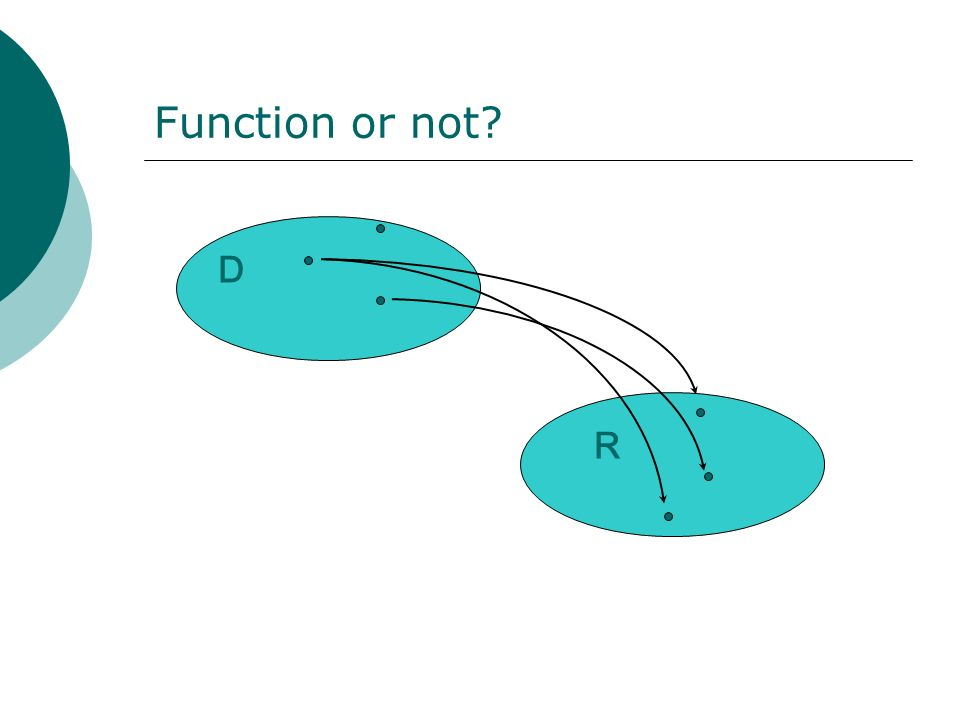 Function or not? D R