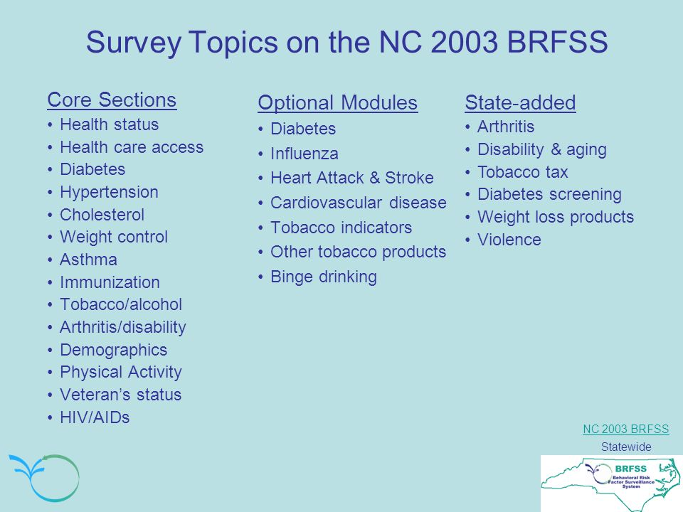 NC 2003 BRFSS Statewide Survey Topics on the NC 2003 BRFSS Core Sections Health status Health care access Diabetes Hypertension Cholesterol Weight control Asthma Immunization Tobacco/alcohol Arthritis/disability Demographics Physical Activity Veterans status HIV/AIDs Optional Modules Diabetes Influenza Heart Attack & Stroke Cardiovascular disease Tobacco indicators Other tobacco products Binge drinking State-added Arthritis Disability & aging Tobacco tax Diabetes screening Weight loss products Violence