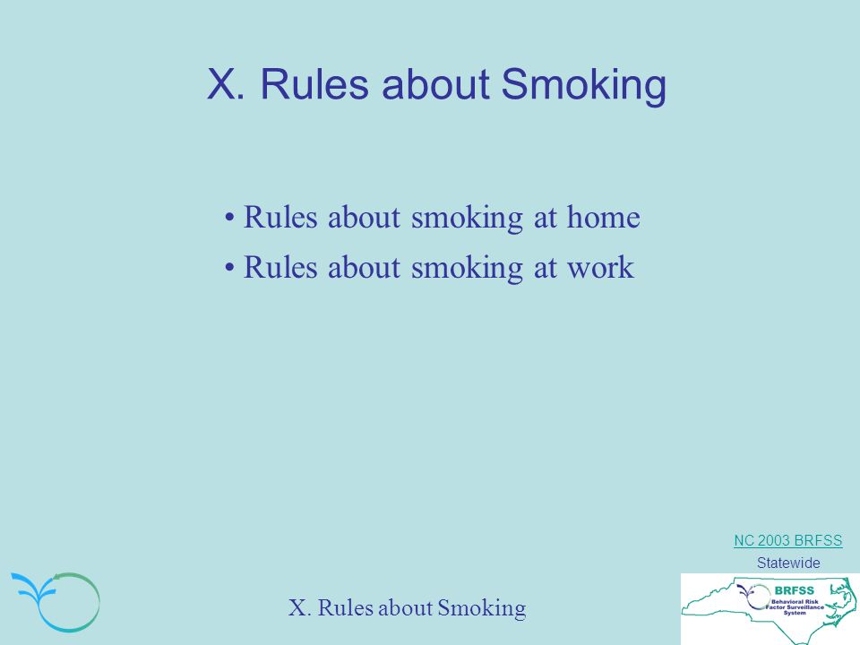 NC 2003 BRFSS Statewide X. Rules about Smoking Rules about smoking at home Rules about smoking at work