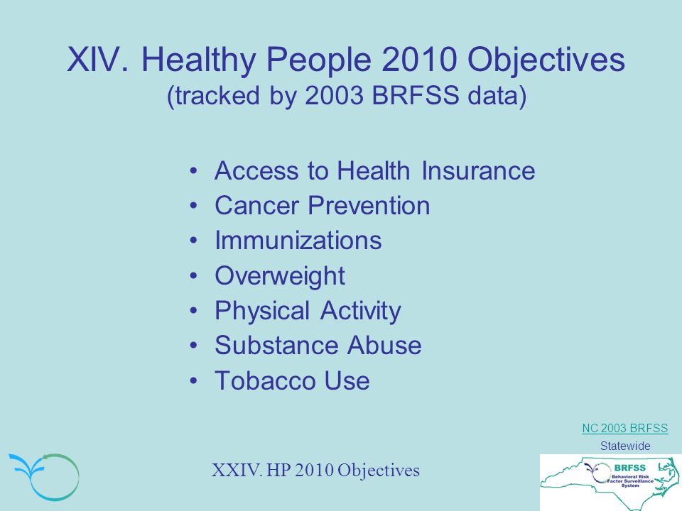 NC 2003 BRFSS Statewide XIV. Healthy People 2010 Objectives (tracked by 2003 BRFSS data) Access to Health Insurance Cancer Prevention Immunizations Ov