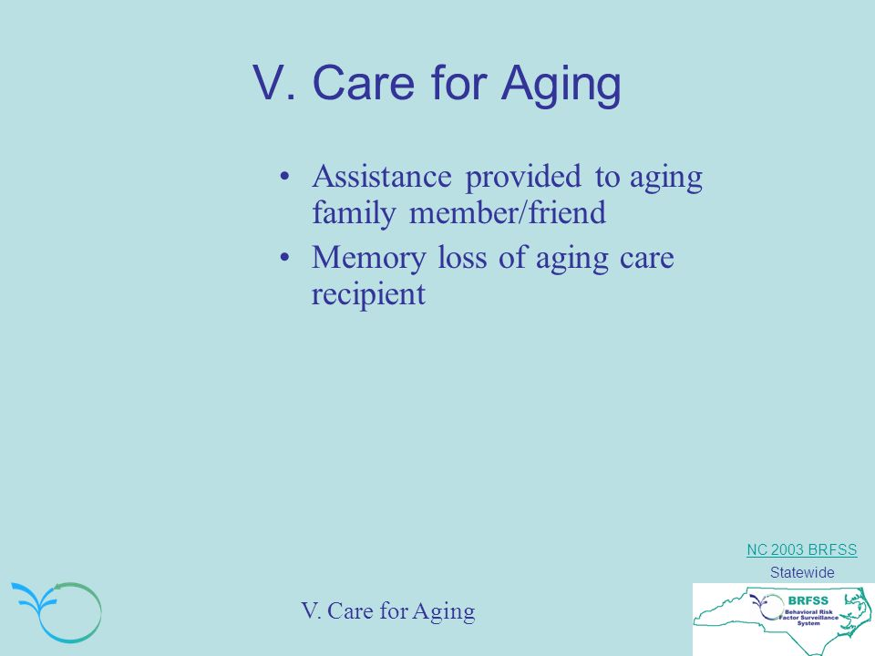 NC 2003 BRFSS Statewide V. Care for Aging Assistance provided to aging family member/friend Memory loss of aging care recipient V. Care for Aging