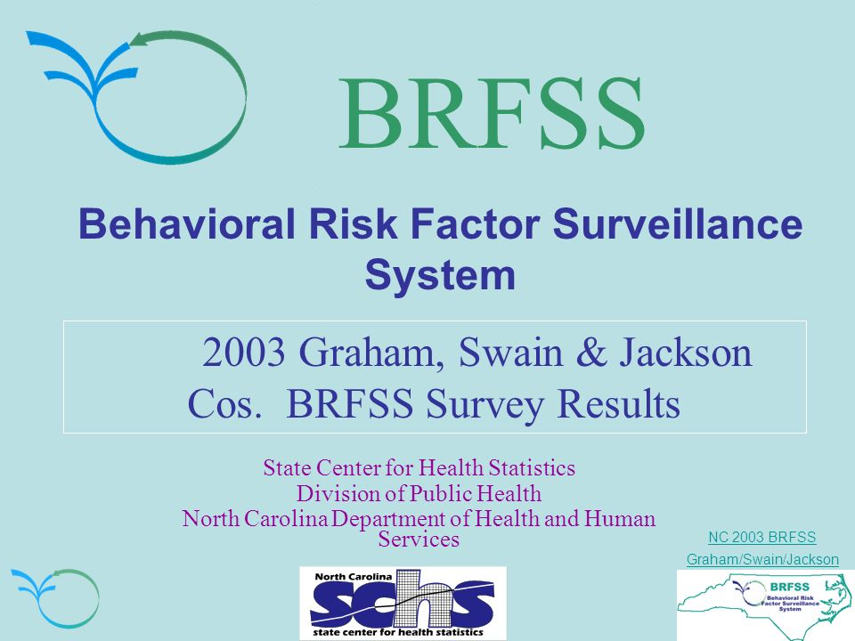 NC 2003 BRFSS Graham/Swain/Jackson BRFSS Behavioral Risk Factor Surveillance System 2003 Graham, Swain & Jackson Cos.